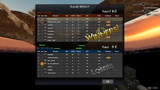 Cheat Point Blank Terbaru 13 Juli 2012