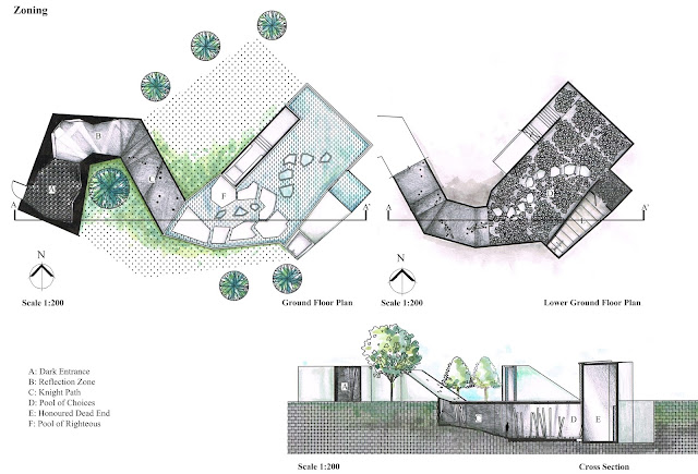 Architecture design studio 3 arc 2116 project 1 journey for Linear architecture design