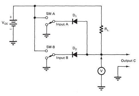 Import Wiring Diagram besides 182606959870093609 besides 3 Pickup Les Paul Wiring Diagram together with 8 Position Selector Switch further Prs Dimarzio Seymour Duncan. on 4 way switch building diagram