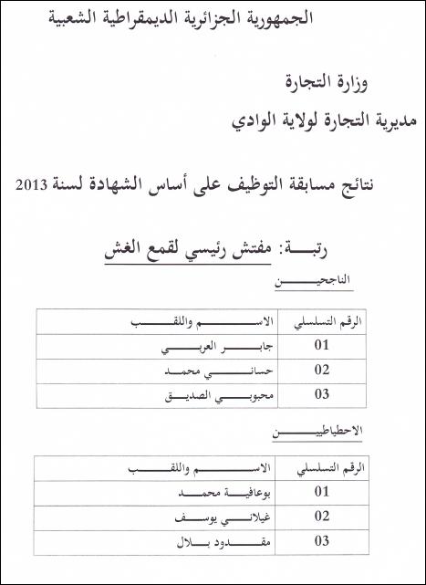 نتائج مسابقة التوظيف في مديرية التجارة لولاية الوادي 2013 1.PNG