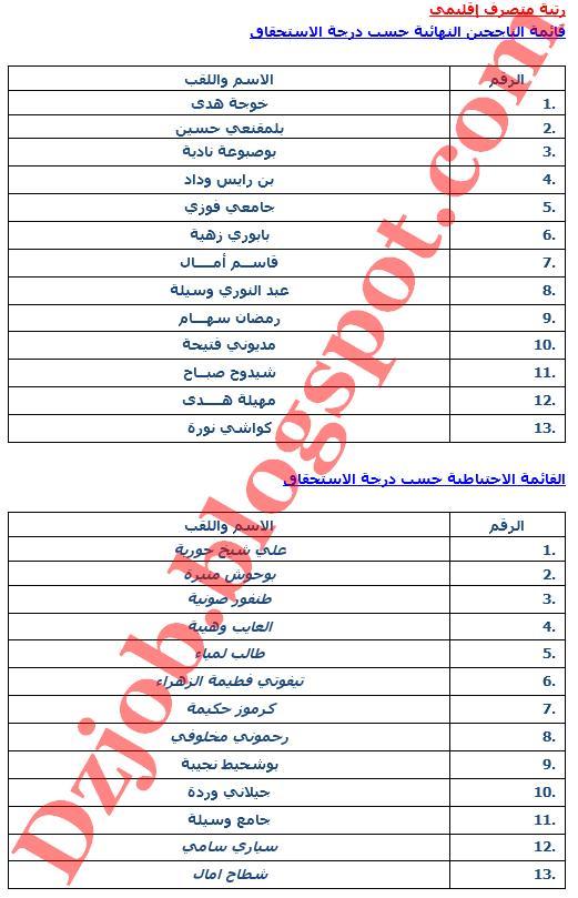 النتائج النهائية للناجحين في مسابقات التوظيف على أساس الشهادات سكيكدة 2012 1.jpg