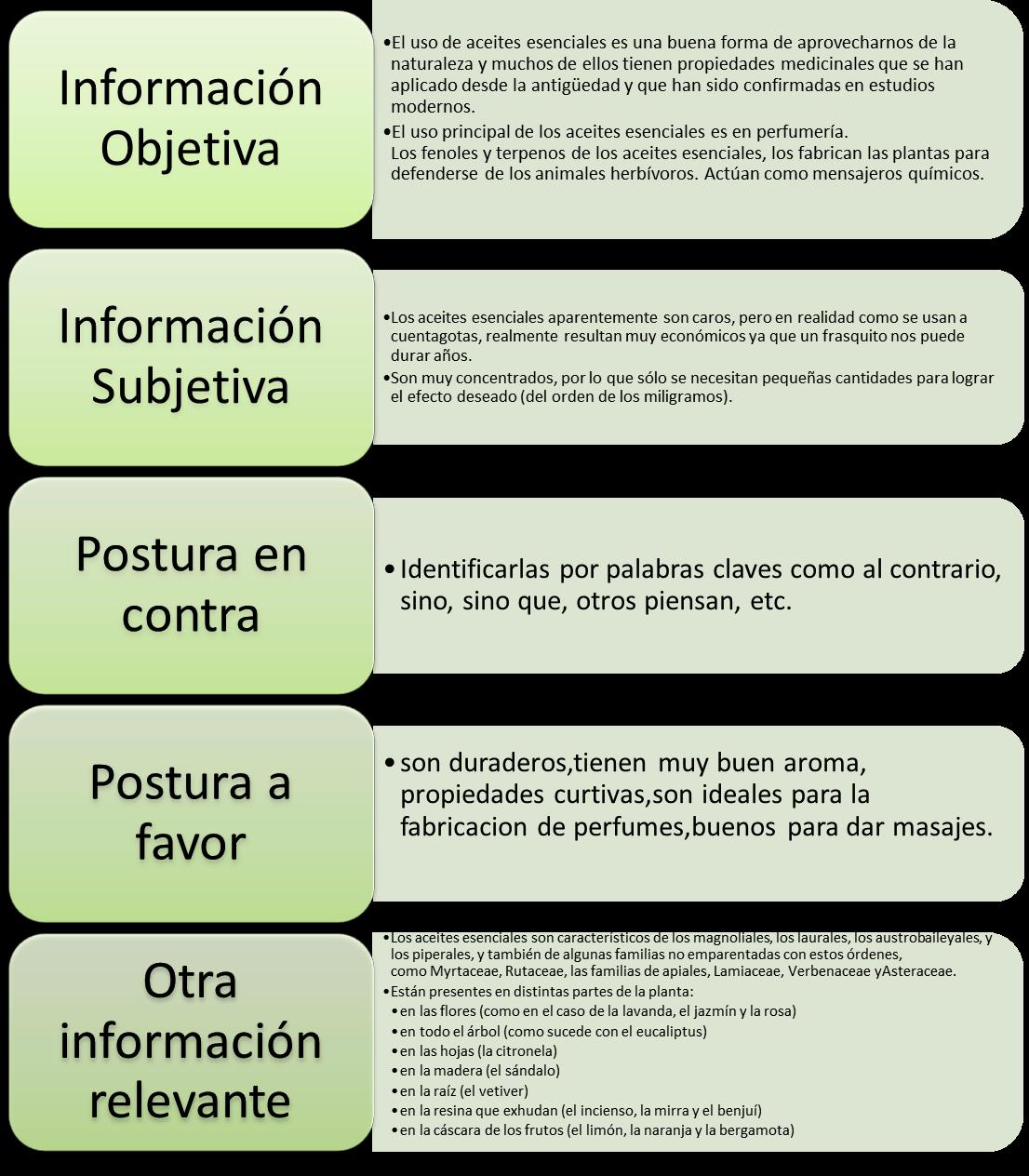 Formato+De+Un+Ensayo ... articulos/muestra.asp?art=107 ; APLICACIONES ...