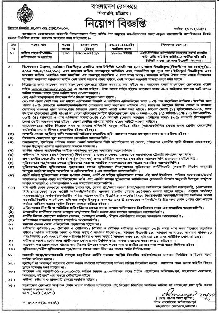 Jobs Barta: Bangladesh Railway Job Circular, Post: Computer Operator.