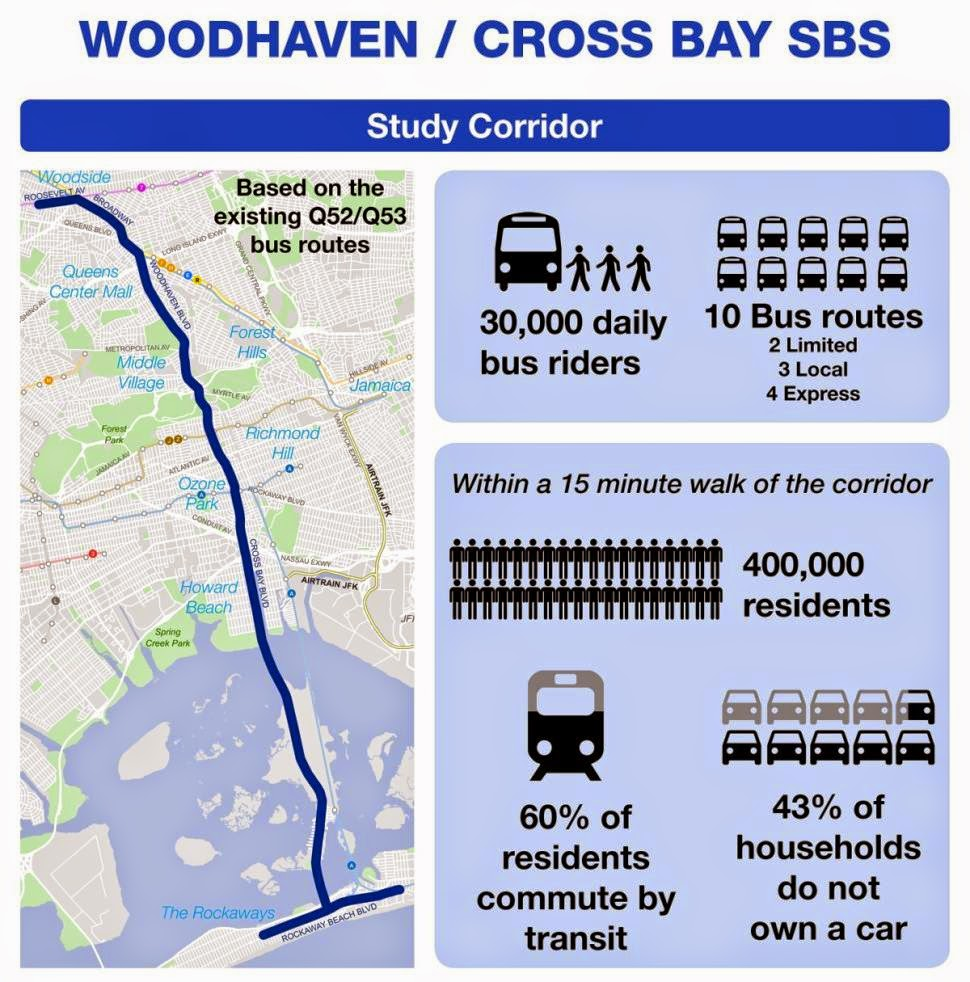 Queens crap march 2015 big long bus route proposed malvernweather Choice Image