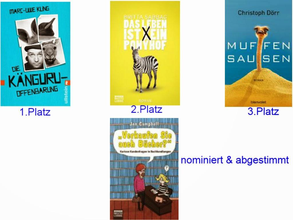 LB Leserpreis 2014