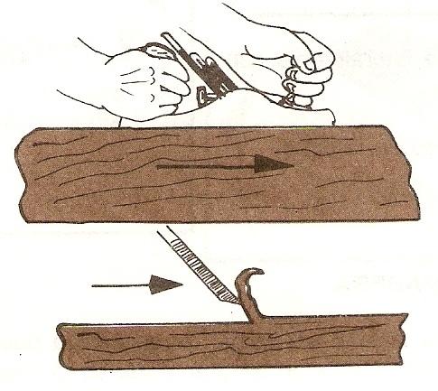Muebles domoticos cepillado manual de madera con cepillo - Cepillo de madera ...