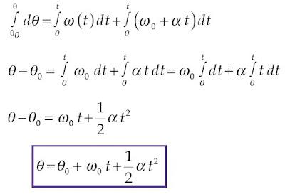 persamaan integral posisi sudut partikel