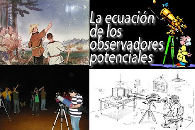 Ecuación Observadores Potenciales