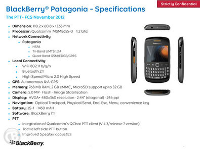 BlackBerry 9620 Patagonia