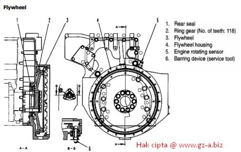 Flywheel Group