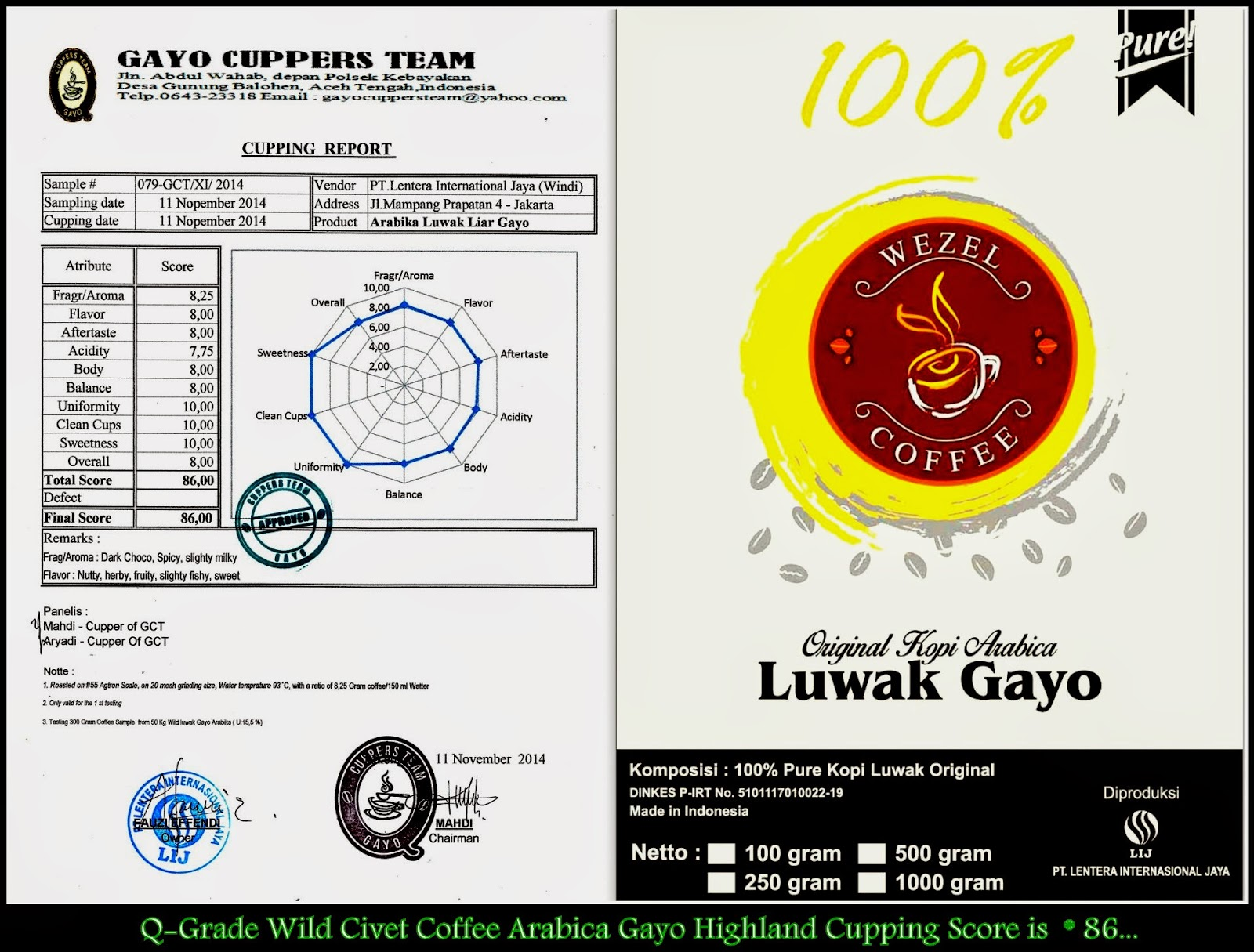 Wild civet coffee from gayo highland kopi luwak civets coffee you would have cupping score by international license q grader for the quality coffees product guarantee xflitez Gallery