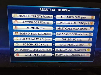 Champions League, Drawing