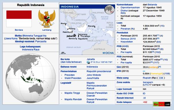 Dipopedia-5NegaraKepulauanTerluasDiDuniaIndonesia.png
