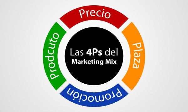 Marketing Mix: Las 4 P del marketing - Pixel Creativo
