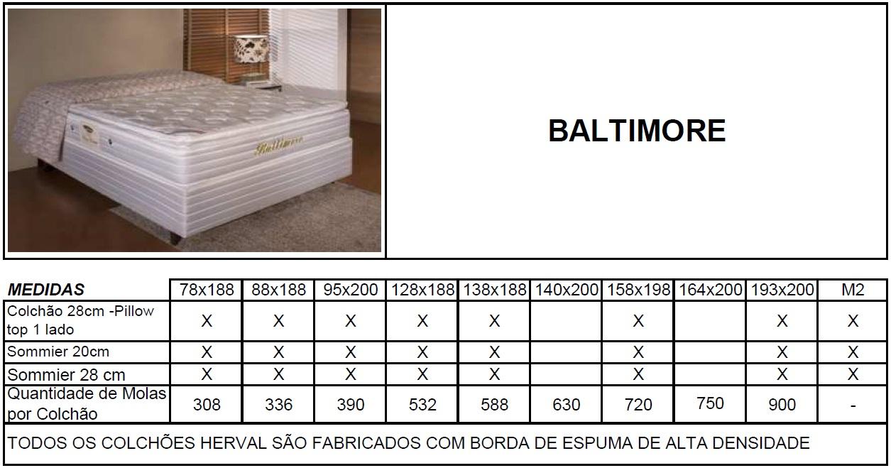 Blog do patrocinador medidas do cama box bautimore for Medidas de sabanas para cama king size
