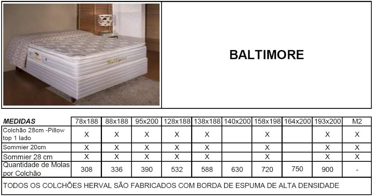Blog do patrocinador medidas do cama box bautimore for Cama full medidas