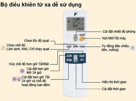 Bán điều khiển điều hòa Daikin tại Hà Nội