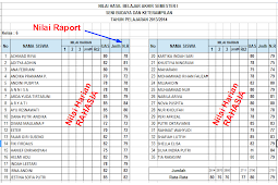 Nilai Rapor SBK