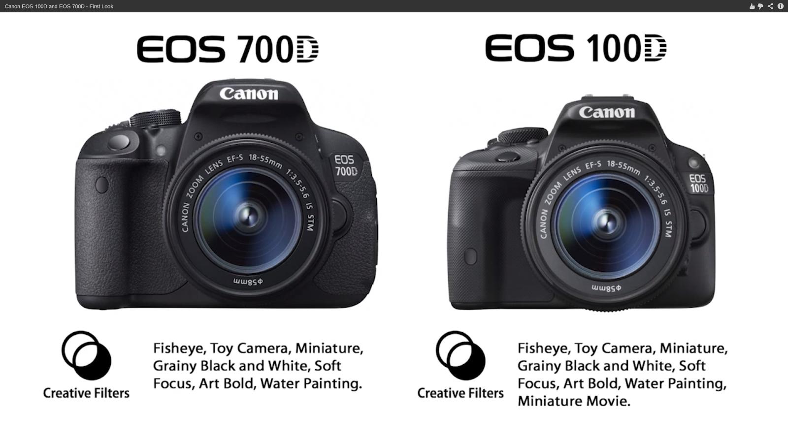Canon announces 700d 100d dallas goh photography for Housse canon 700d