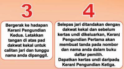 7 Cara Dan Kaedah  Mengundi Semasa PRU 13