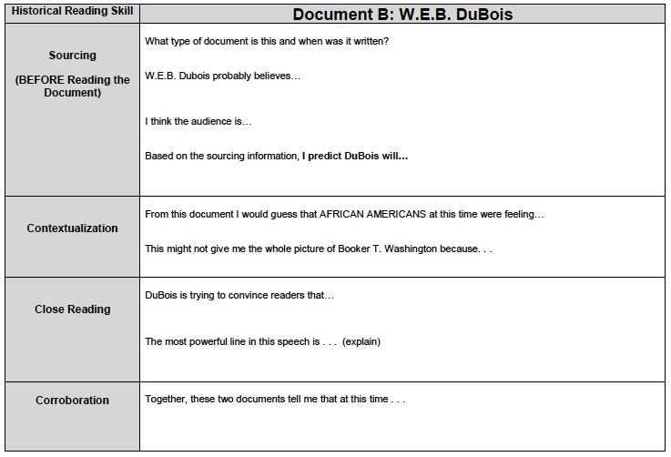essay on booker t washington and web dubois
