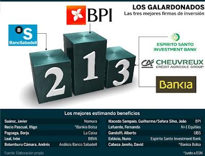 mejores firmas inversión bolsa 2012
