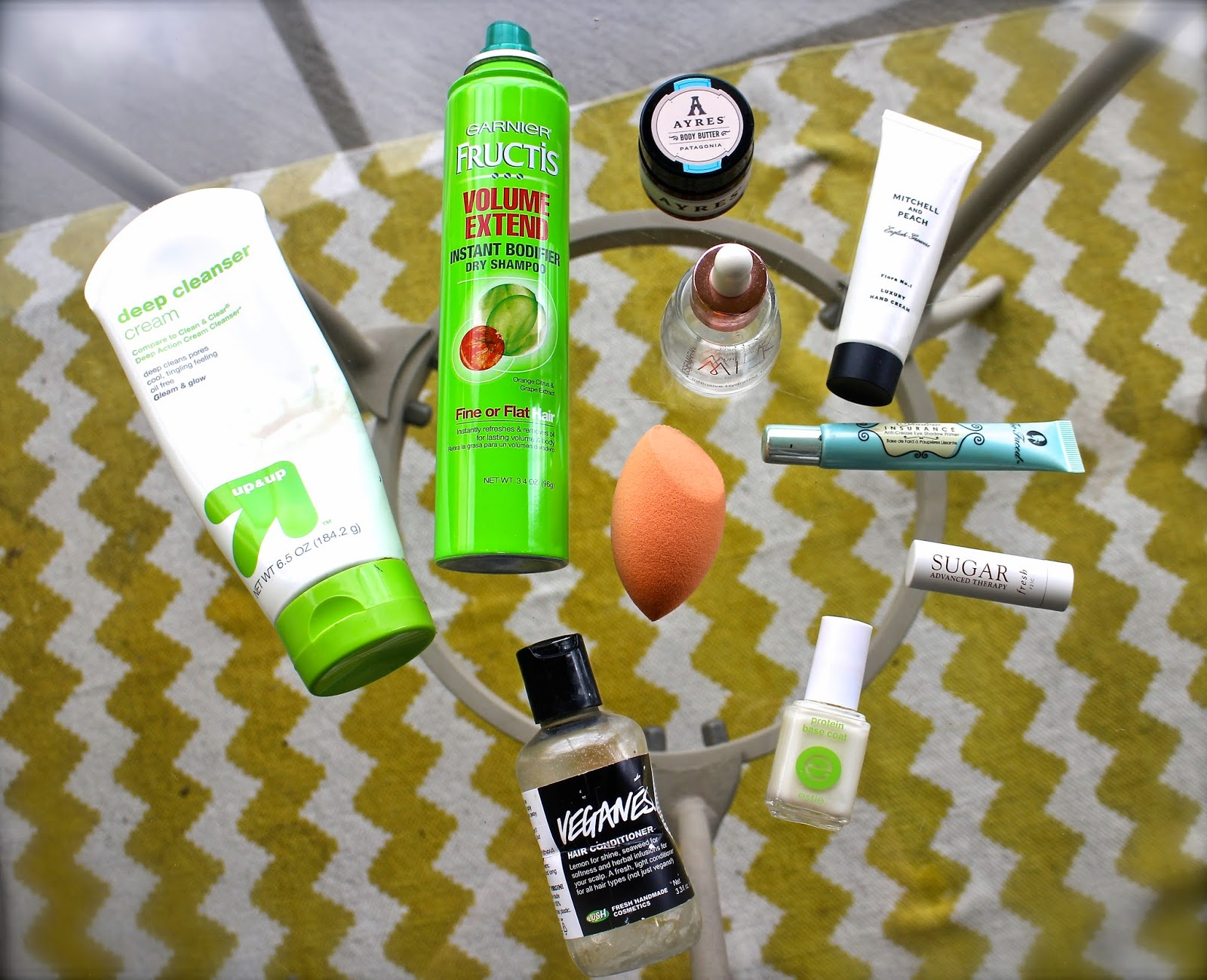 Product Empties Review