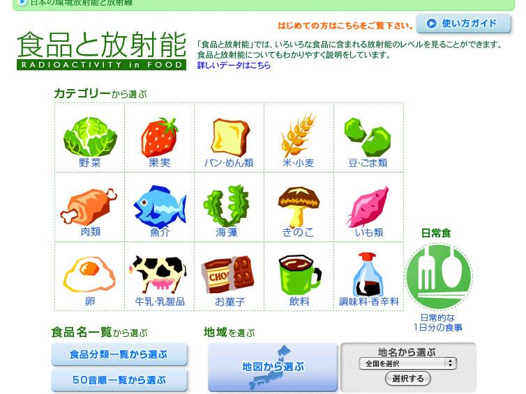Information sur les radiations au japon suite - Bonne appetit en japonais ...