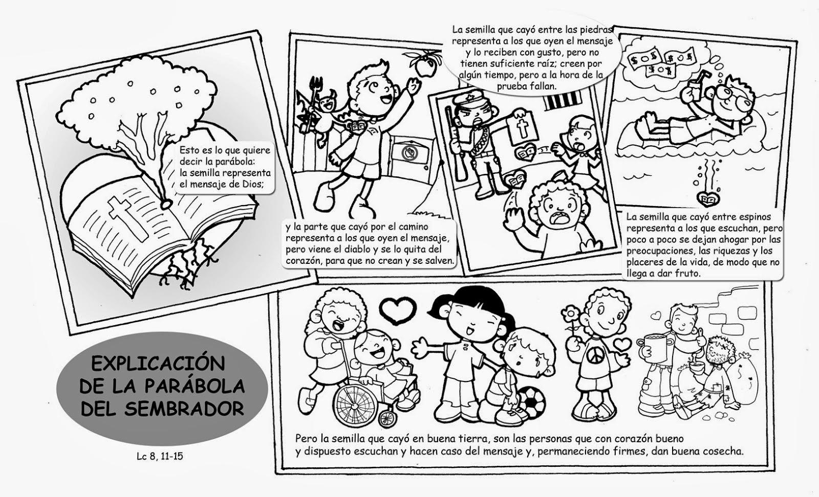 Recursos para mi clase: PARÁBOLA DEL SEMBRADOR Y EXPLICACIÓN DE LA ...