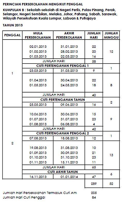 Takwim Persekolahan Malaysia Tahun 2013