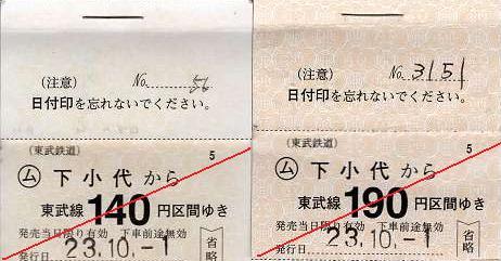 東武鉄道 常備軟券乗車券12 日光線 下小代駅