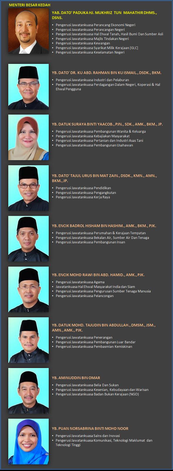 Ahli Mesyuarat Kerajaan Negeri Kedah Darul Aman 2013