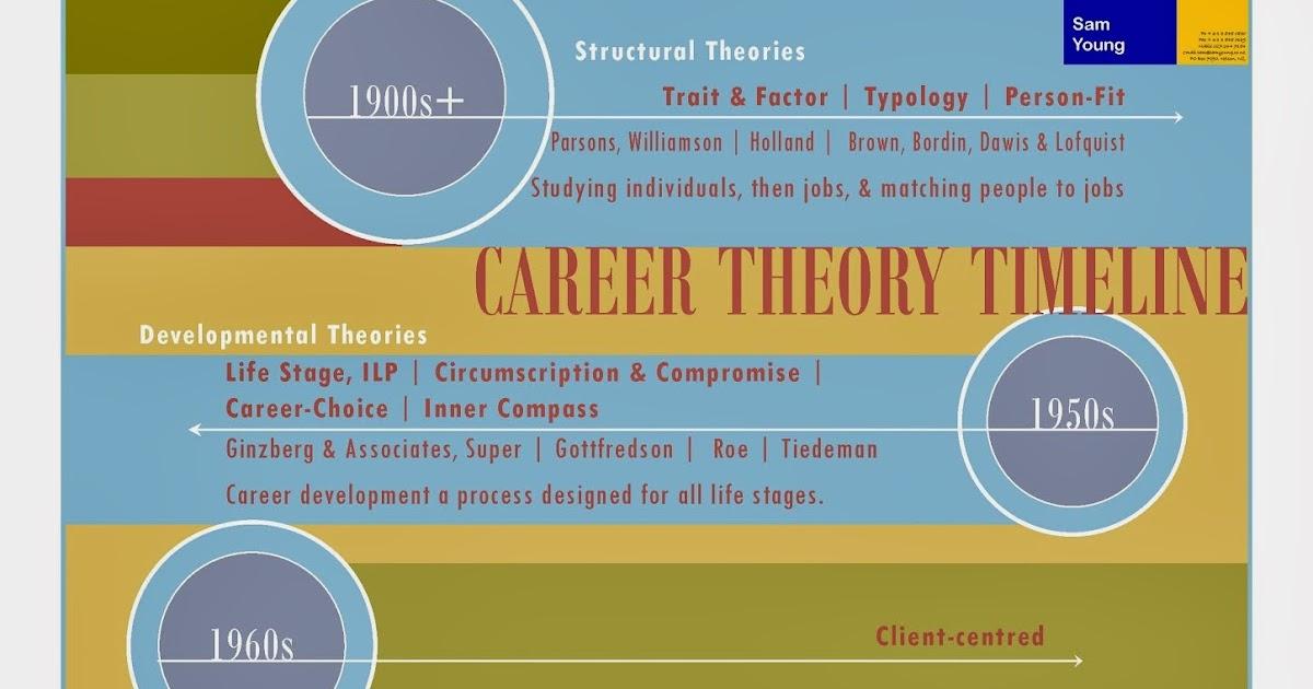 theories of leadership tim hannagan Assessing strategic management methods at tesco tim hannagan (2002) 112 leadership one of the most popular theories of leadership.