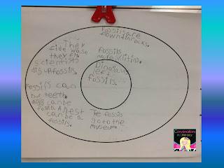 circle maps