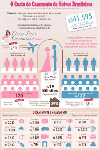 11 maneiras de economizar com despesas de casamento
