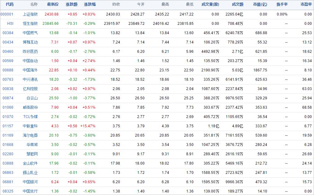 中国株コバンザメ投資ウォッチ銘柄watch20141104