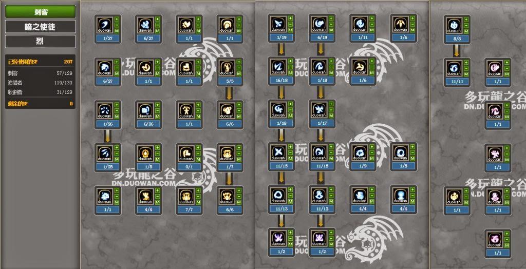 Ripper Skill Build