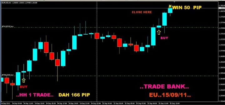 Trade forex guna news