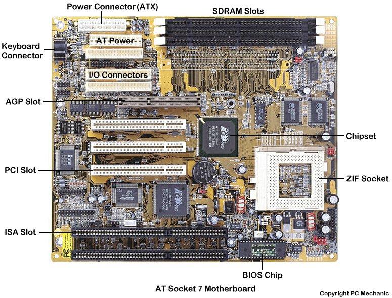 computer hardware description pdf filetype pdf