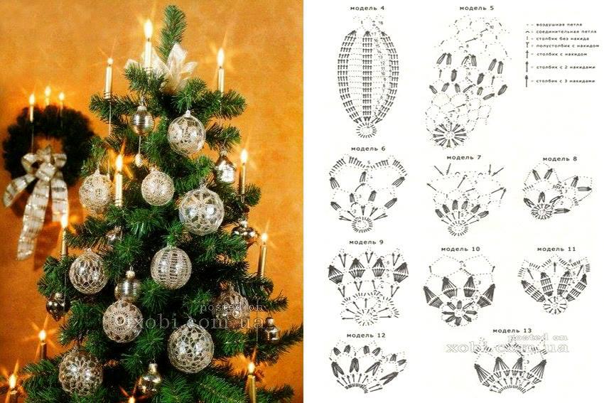Con i gomitoli di tommy decorazioni per l 39 albero di - Decorazioni uncinetto ...
