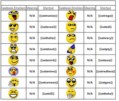 Facebook Emoticons Codes 2013