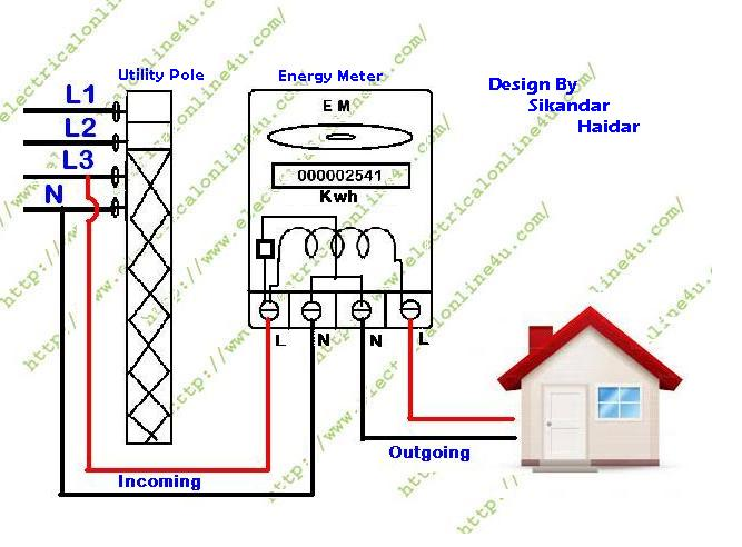 how to wire single phase kwh energy meter electrical online 4u rh electricalonline4u com Electric Meter Diagram 200 Amp Meter Base Diagram