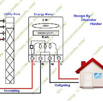 Kwh%2Benergy%2Bmeter%2Bwiring%2Bdiagram single phase energy meter wiring diagram efcaviation com 120 volt kwh meter wiring diagram at crackthecode.co