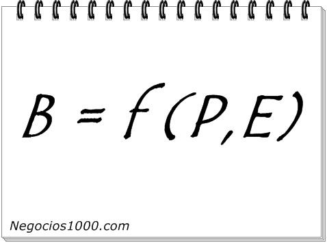 Ecuación de lewin, Kurt Lewin