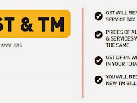 GST (Goods and Service Tax) with TM (Telekom Malaysia) FAQ