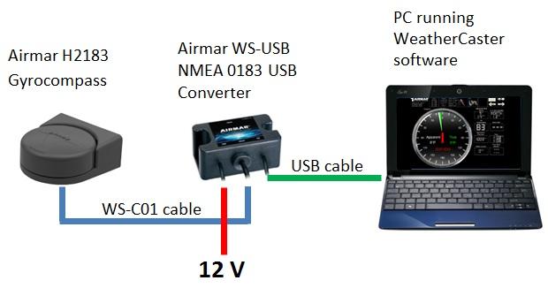 Sailboat Instruments: Interfacing the Airmar H2183 ...
