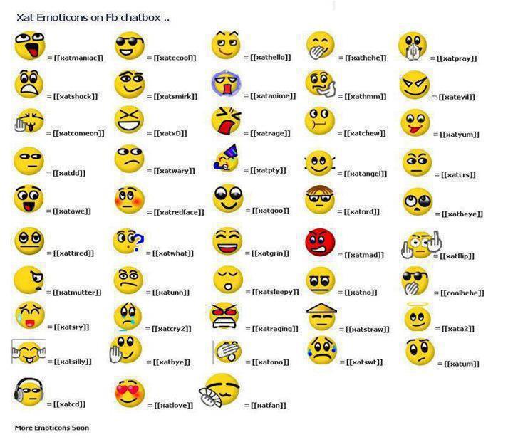 Di bawah ini adalah kumpulan Xat Emoticon di Facebook