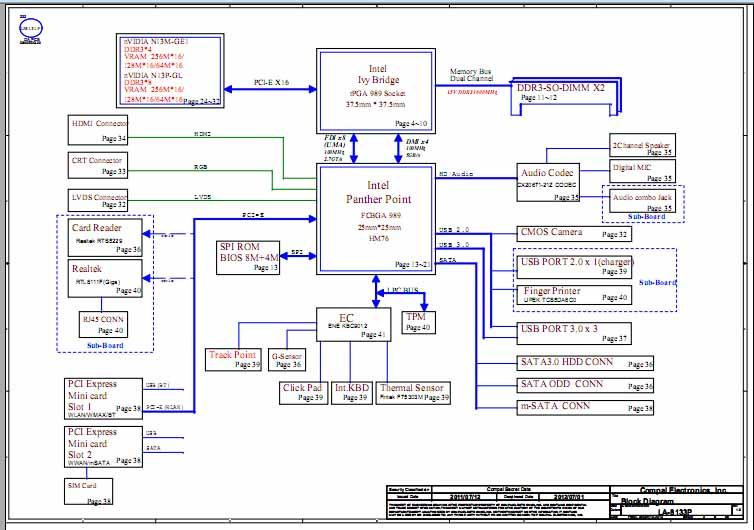Lenovo Thinkpad Edge E530 Schematic