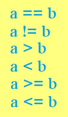 C Programming In Sinhala | 03 | Operators