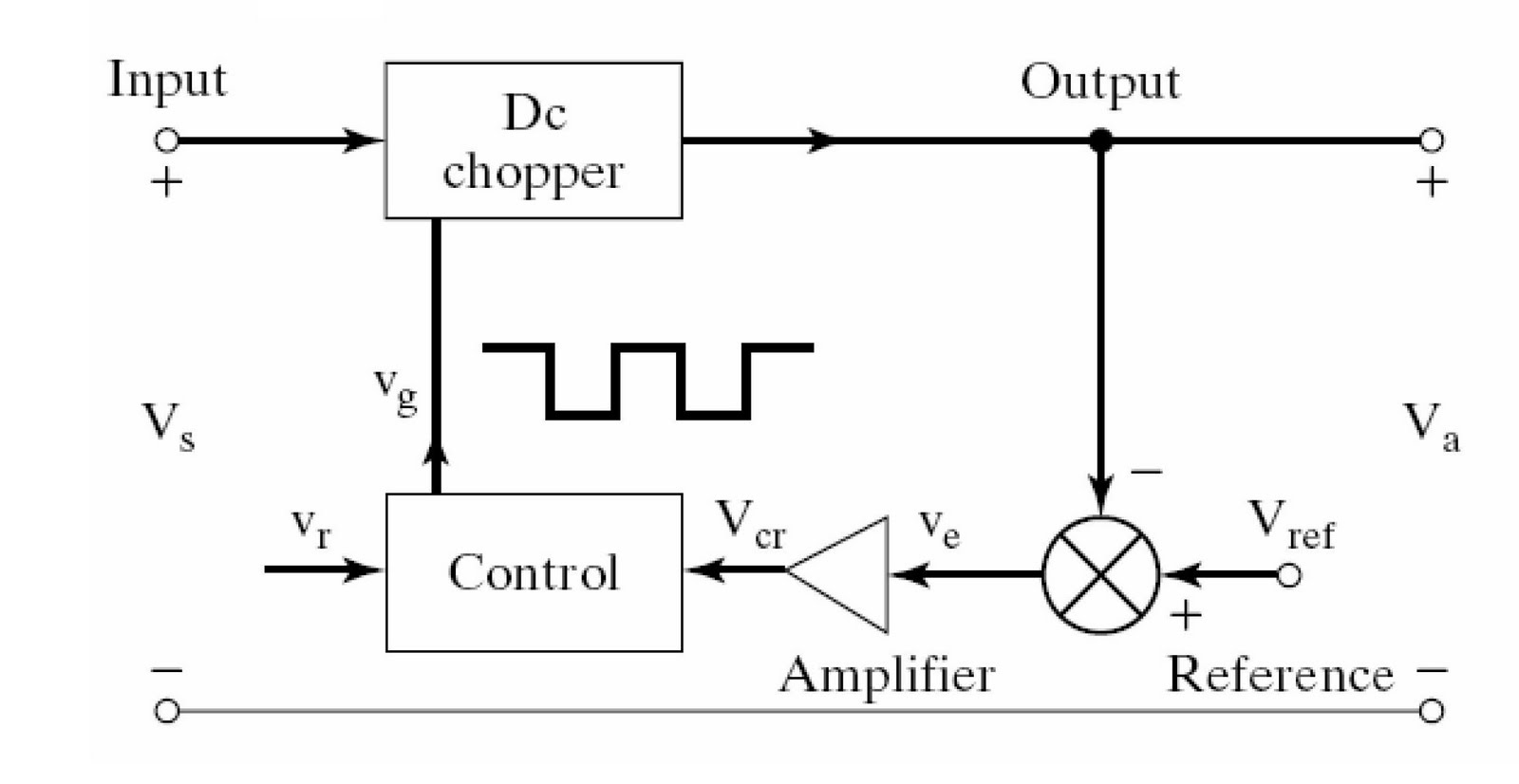 pwm rectifier thesis Study of multi-level rectifier in high power system abstract -- in the control of pwm rectifier initial angle is suggested in this thesis.